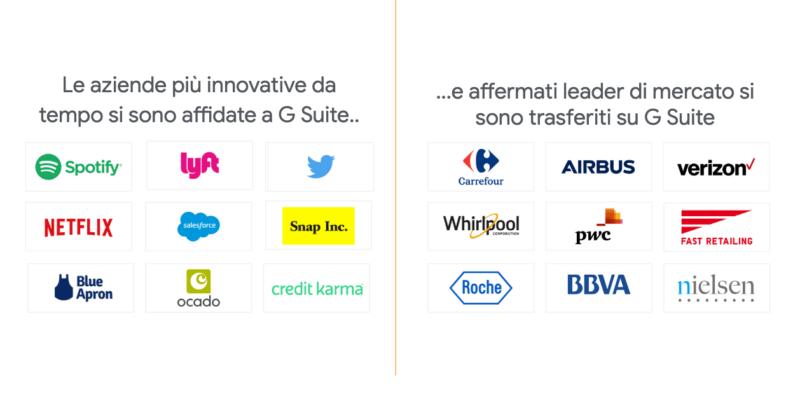 G Suite per la tua Azienda. Soluzioni cloud. Comincia con lo smart working.